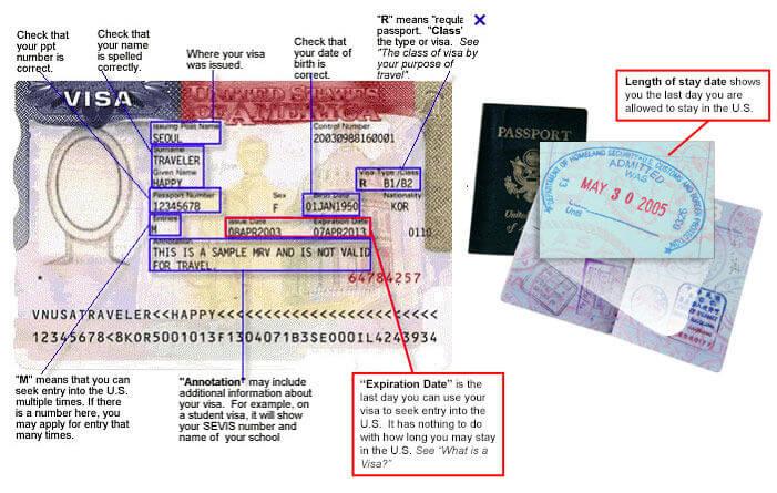 U.S. Visas